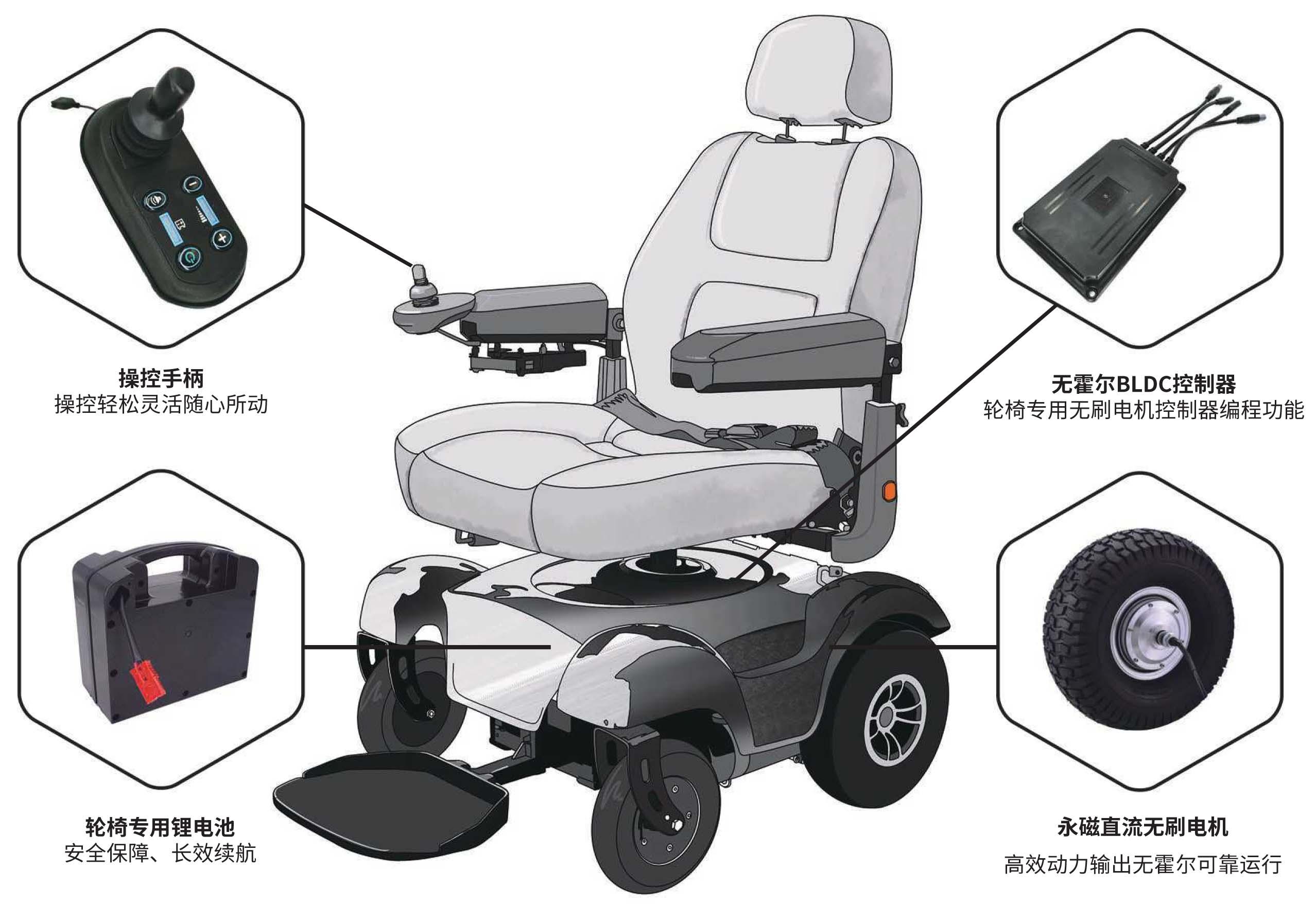 电动轮椅控制器